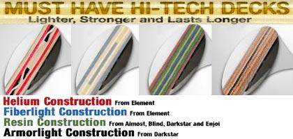 Hi-tech decks